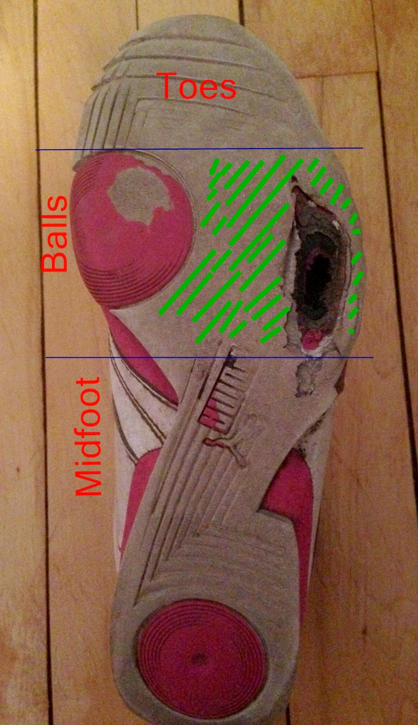 Proper Running Shoe Wear Pattern