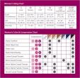 wmns-chart-jpg